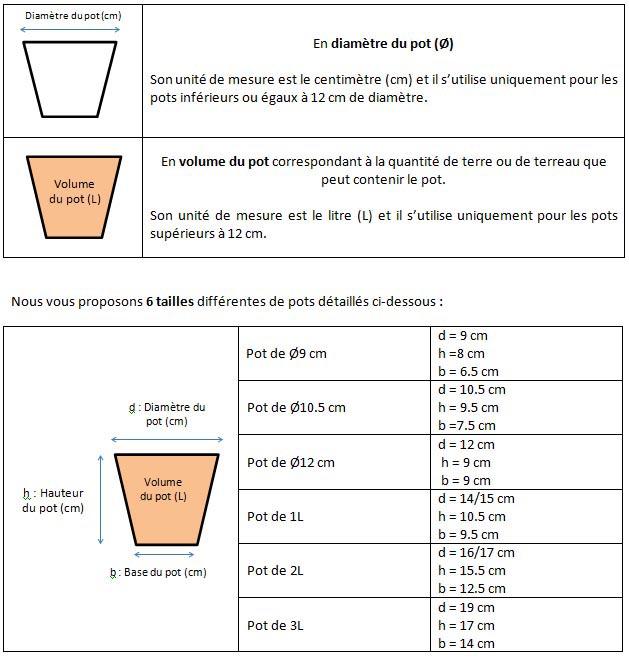 Tijardin Guide de taille de pot